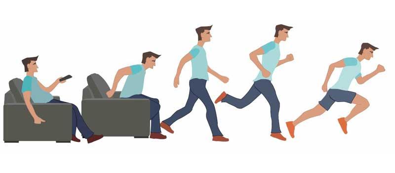 Zitten naar rennen